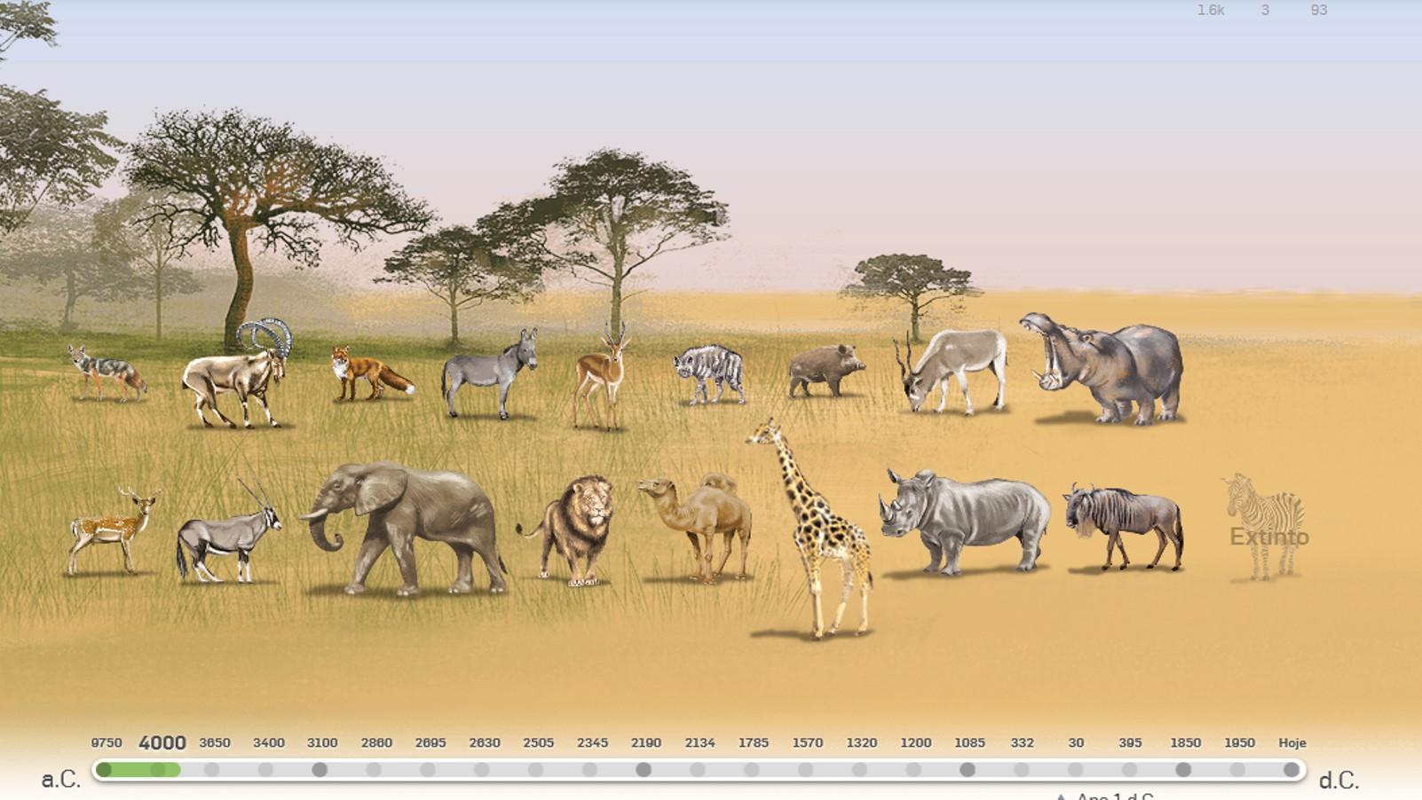 Colapso ecológico en el Valle del Nilo